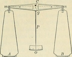 """Image from page 18 of """"Practical physics"""" (1922)"""