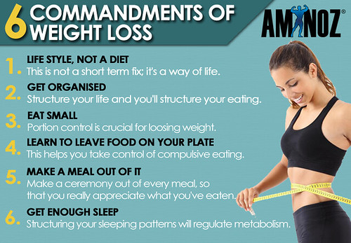 Methods of Weight-loss