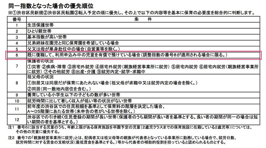 https___www_city_shibuya_tokyo_jp_katei_children_ikuji_pdf_hoiku29_29b_pdf