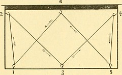 """Image from page 206 of """"Gleanings in bee culture"""" (1874)"""