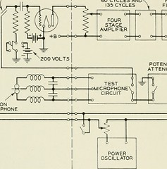 """Image from page 73 of """"The Bell System technical journal"""" (1922)"""