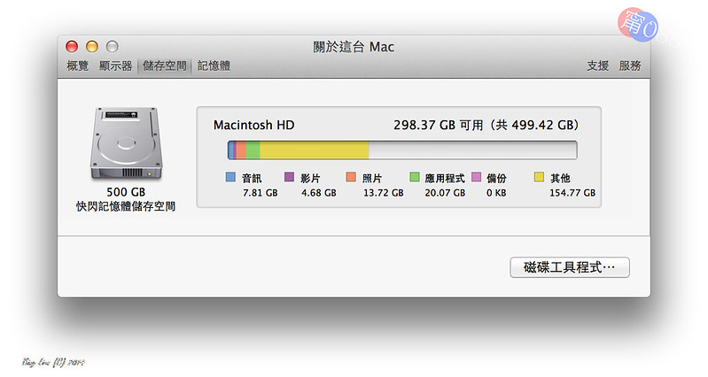 WATER_ About This Mac-Hard Disk