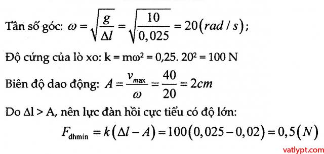 Bài tập về lực trong dao động điều hòa, vật lý lớp 12