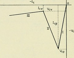 "Image from page 1271 of ""The Bell System technical journal"" (1922)"