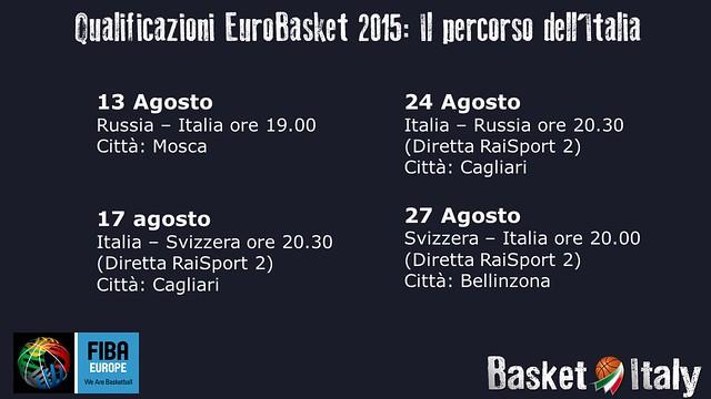 EuroBasket2015 QR: L'Italia vola in testa al girone. Il 24 arriva la Russia