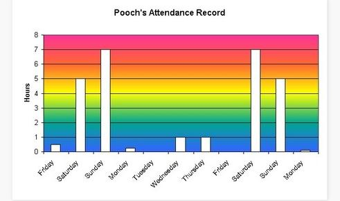 2006 world cup attendence record