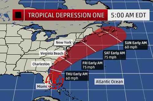 Hurricane Arthur storm track