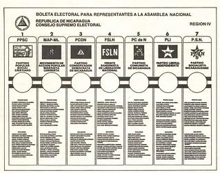 1984 Nicaraguan National Assembly ballot