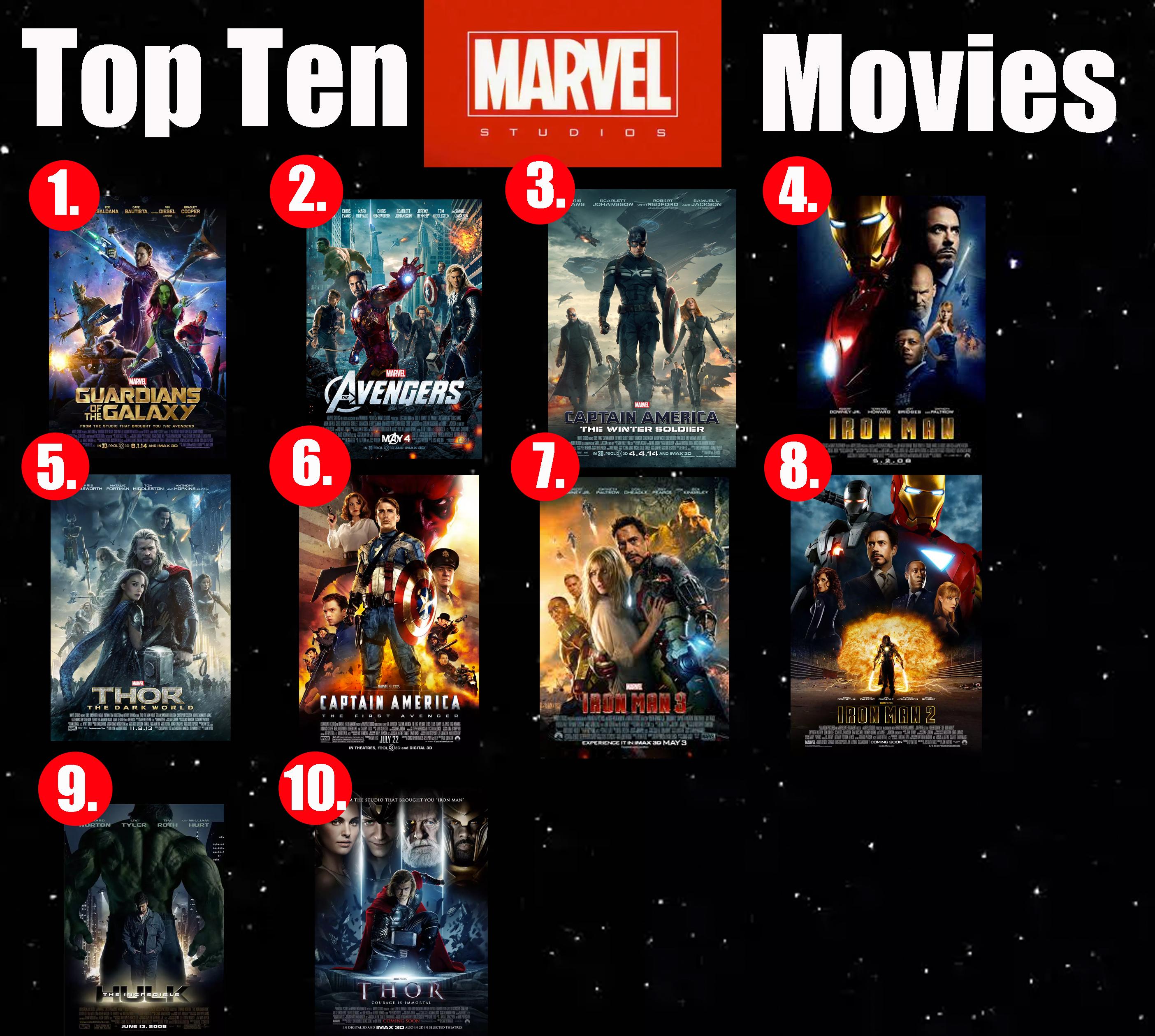 Marvel Studios: Top Ten Marvel Studios Movies