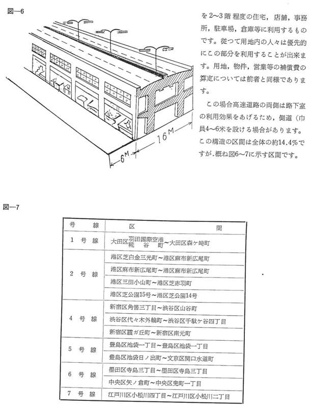 東京都市高速道路の建設について4