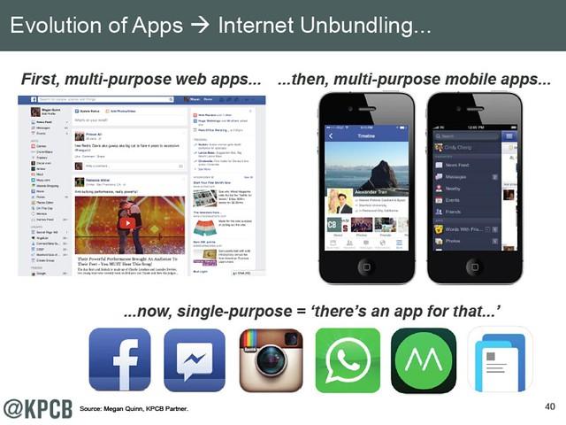 Internet Unbundling