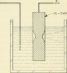 """Image from page 351 of """"The Bell System technical journal"""" (1922)"""