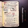 @TEDx Terry   DON'T JUST FOLLOW YOUR PASSION by Eunice Hii @EuniceJacinta #TEDxTerry #sketchnotes