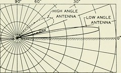 "Image from page 714 of ""The Bell System technical journal"" (1922)"