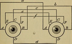 """Image from page 270 of """"Cosmic law; the immortality of the soul and the existence of God"""" (1916)"""