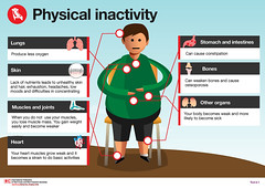 4HealthyHabits IFRC-IFPMA: Physical inactivity