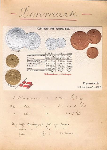 Denmark coin postcard mounted