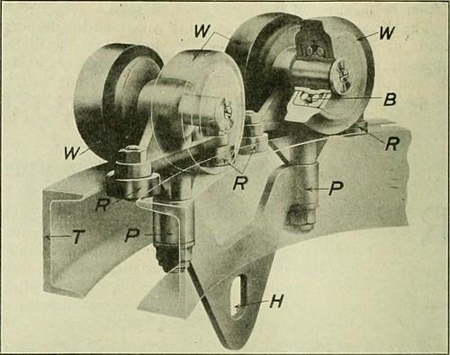 mechanical engineering china