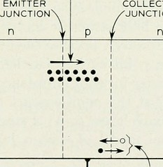 "Image from page 430 of ""The Bell System technical journal"" (1922)"