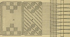 """Image from page 245 of """"Yarn and cloth making; an economic study; a college and normal schools text preliminary to fabric study, and a reference for teachers of industrial history and art in secondary and elementary schools"""" (1918)"""
