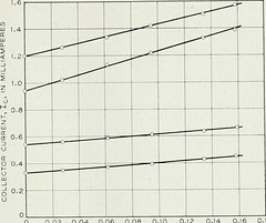 "Image from page 382 of ""The Bell System technical journal"" (1922)"