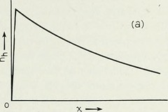 "Image from page 457 of ""The Bell System technical journal"" (1922)"