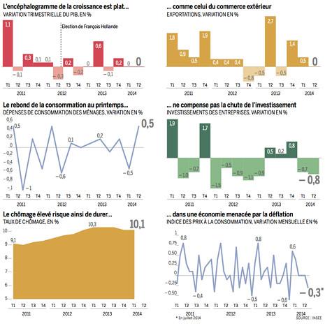 14h14 LMonde Las cifras de la crisis francesa