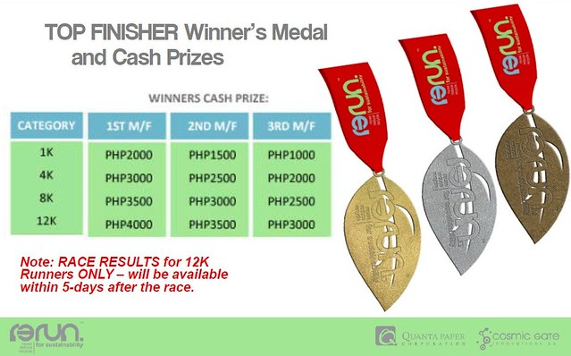 R3Run 2014 top finishers' medals and prizes