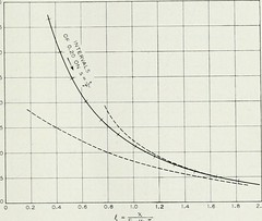 "Image from page 448 of ""The Bell System technical journal"" (1922)"