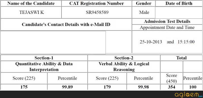 CAT 100 percentile score card