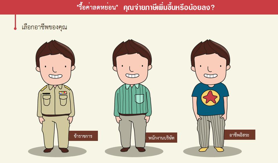 Tax-saving (ThaiPublica)