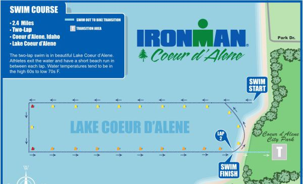 imcda-swim-course