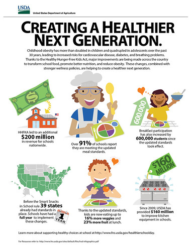 Creating a Healthier Next Generation: Thanks to the Healthy Hunger-Free Kids Act, major improvements are being made across the country to promote better nutrition, reduce obesity, and create a healthier next generation. (Click to enlarge).