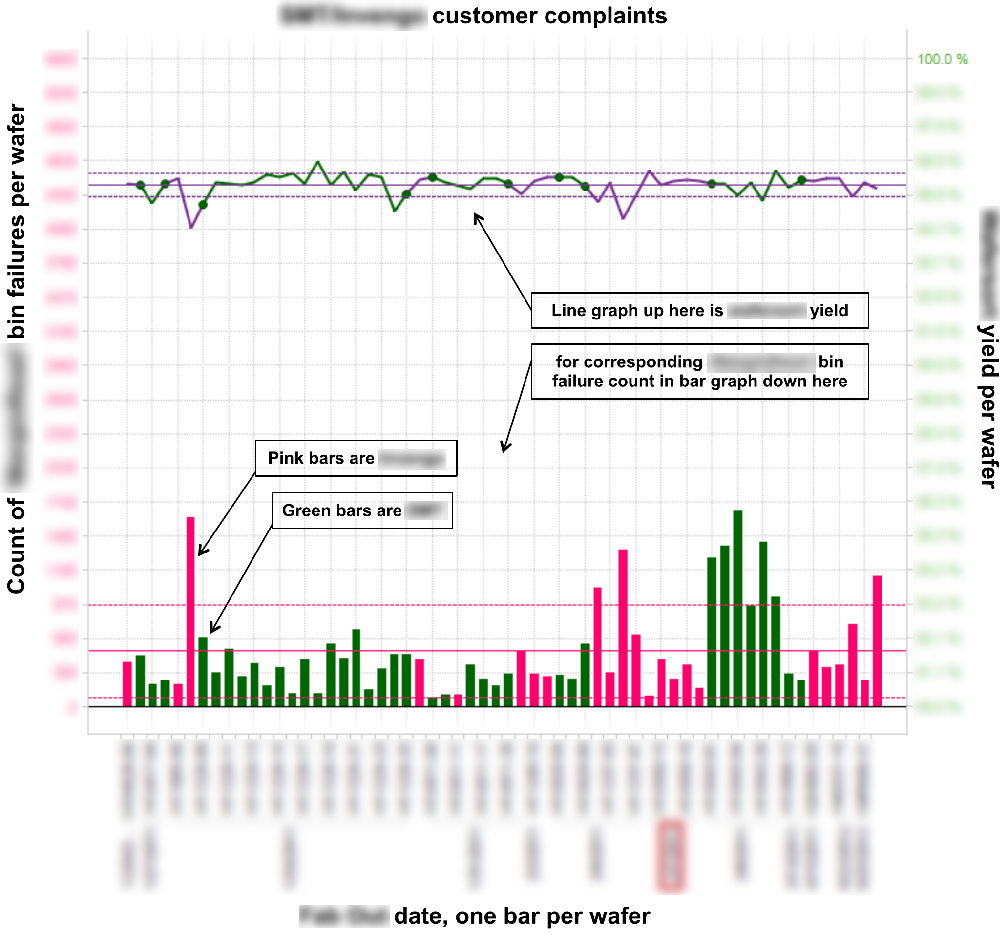 Portfolio_Impinj_08_AnalyzingMetrics
