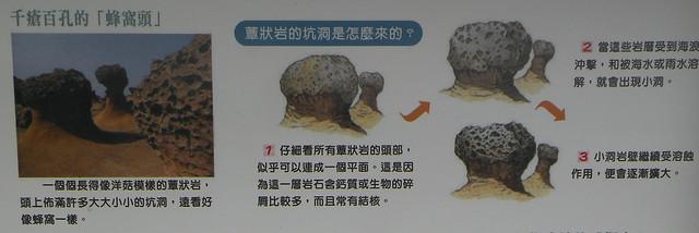 Mushroom rock 2