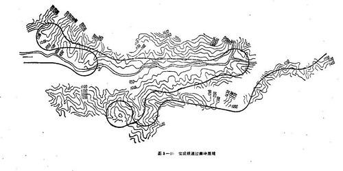 秦岭展线示意图。