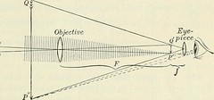 "Image from page 456 of ""Practical physics"" (1922)"