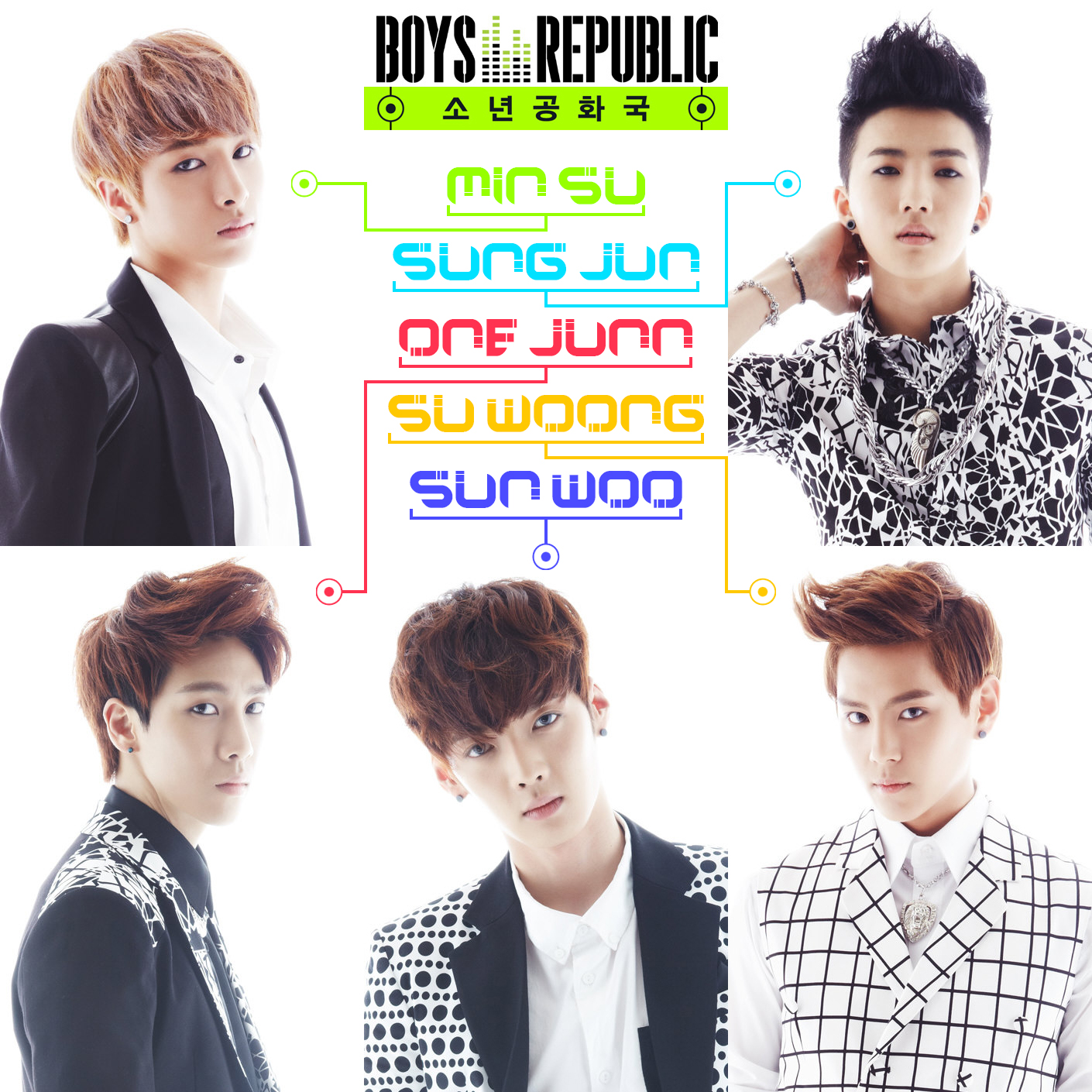Dress up lyrics boy republic - Boys Republic Lyrics