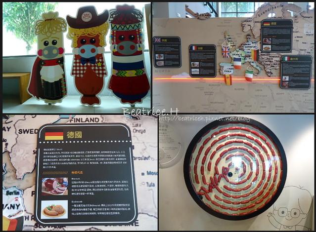 香腸博物館。各國