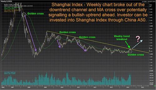Shanghai 5 sep