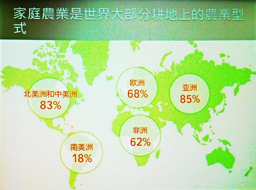 蔡培慧指出,全球潮流不但重視糧食自給率,且多由小農的家庭農場供應,