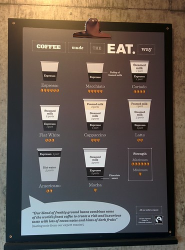 Eat Coffee Chart