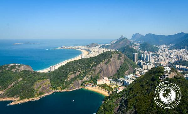 Copacabana Arial View Rio de Janeiro