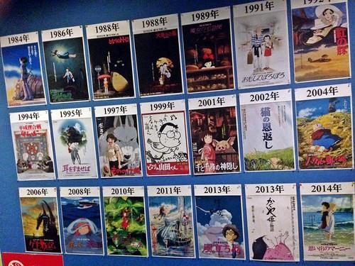 Hayao Miyazaki movies