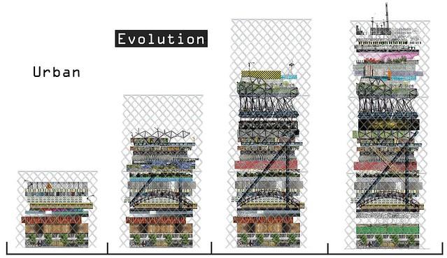 EvolutionEvo2 - daniel.calerojimenez - Flickr