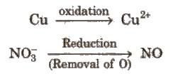 CBSE Class 11 Chemistry Notes Redox Reactions