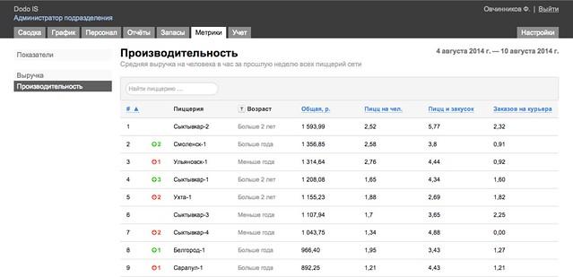Снимок экрана 2014-08-142 в 19