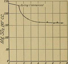 """Image from page 17 of """"Sulphite waste liquor and its possible utilization .."""" (1922)"""