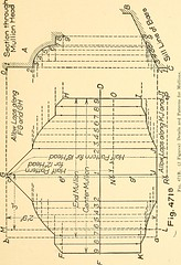 "Image from page 343 of ""Home instruction for sheet metal workers"" (1922)"