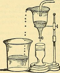 """Image from page 259 of """"Cooley's cyclopaedia of practical receipts and collateral information in the arts, manufactures, professions, and trades including medicine, pharmacy, hygiene, and domestic economy : designed as a comprehensive supplement to the Ph"""